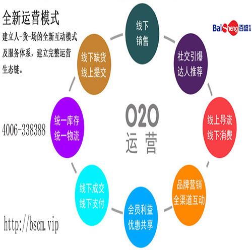 专业深圳宝安区全网营销定制齐聚金陵,再铸辉煌