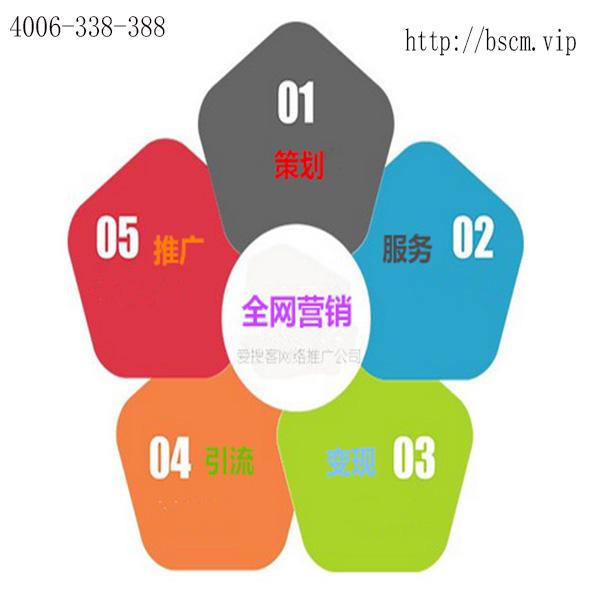 深圳百盛传媒价格