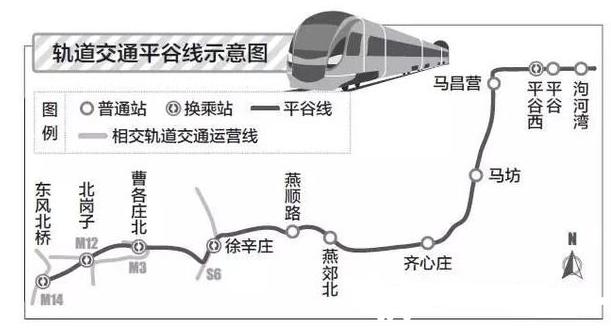 首尔7号线地铁线路图