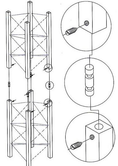 方管桁架安装四步骤