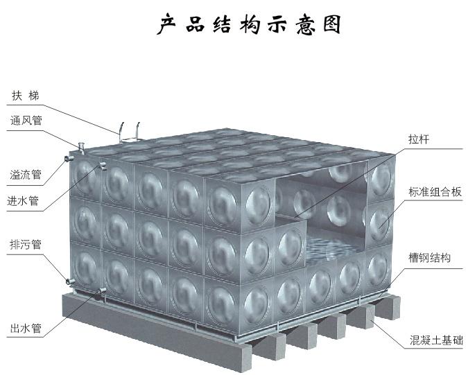 天津/最值得信赖的不锈钢水箱生产厂家是天津庆乐不锈钢管件有限公司,...