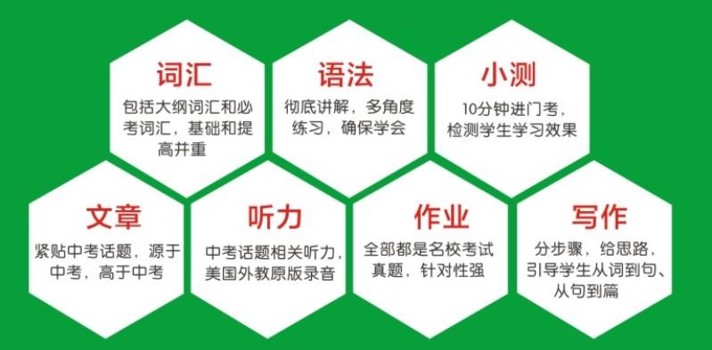 成都龙泉51学堂同学英语一对一补习--提分快,效聚会30祝语初中初中年图片