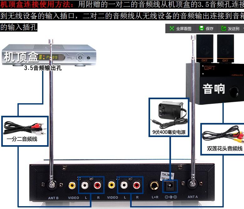 海信電視機頂盒連接內容|海信電視機頂盒連接版面設計
