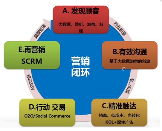 市场定位怎么写_市场营销专业,营销策略分析的论文提纲怎么写?-市场营销专业 ...