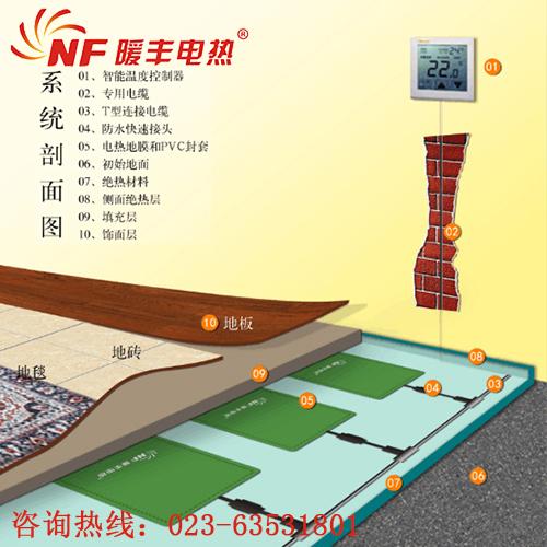 江北区石墨烯地暖排名-智能电地暖案例