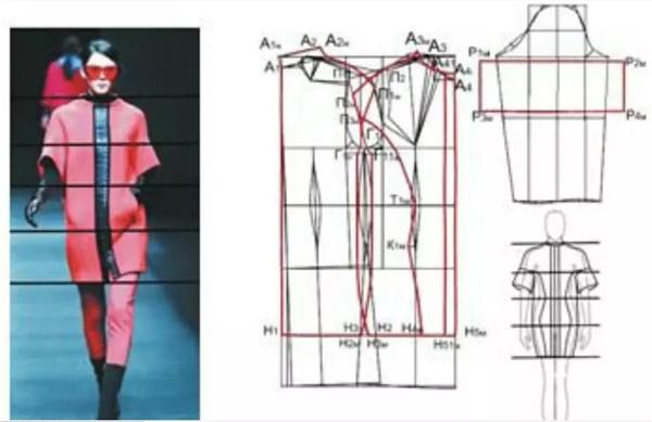 分享 浅谈女装落肩袖造型与结构设计 培训