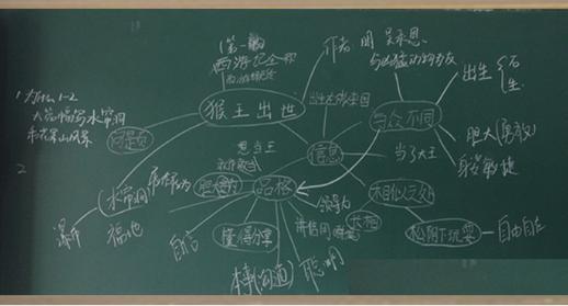 福州思维导图训练,福州思维能力提升课程当选福州睿