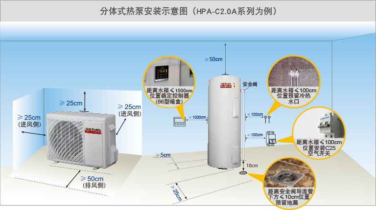 桂城史密斯热泵热水器销售安装
