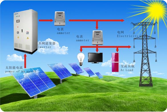 佛山分布式光伏发电安装价格