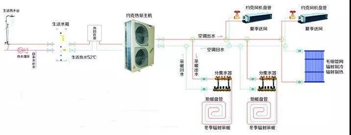 广州餐馆中央空调安装施工哪家的排名度高?