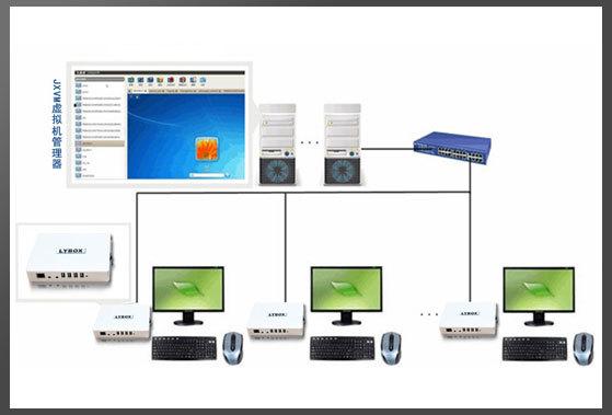 电脑系统qq头像云图片