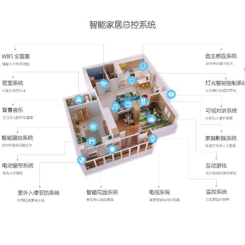 广东智能家居系统品牌,首选世捷公司,信誉好