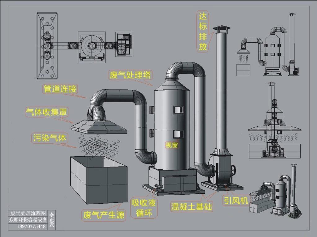 赣州厂家生产pp废气处理塔