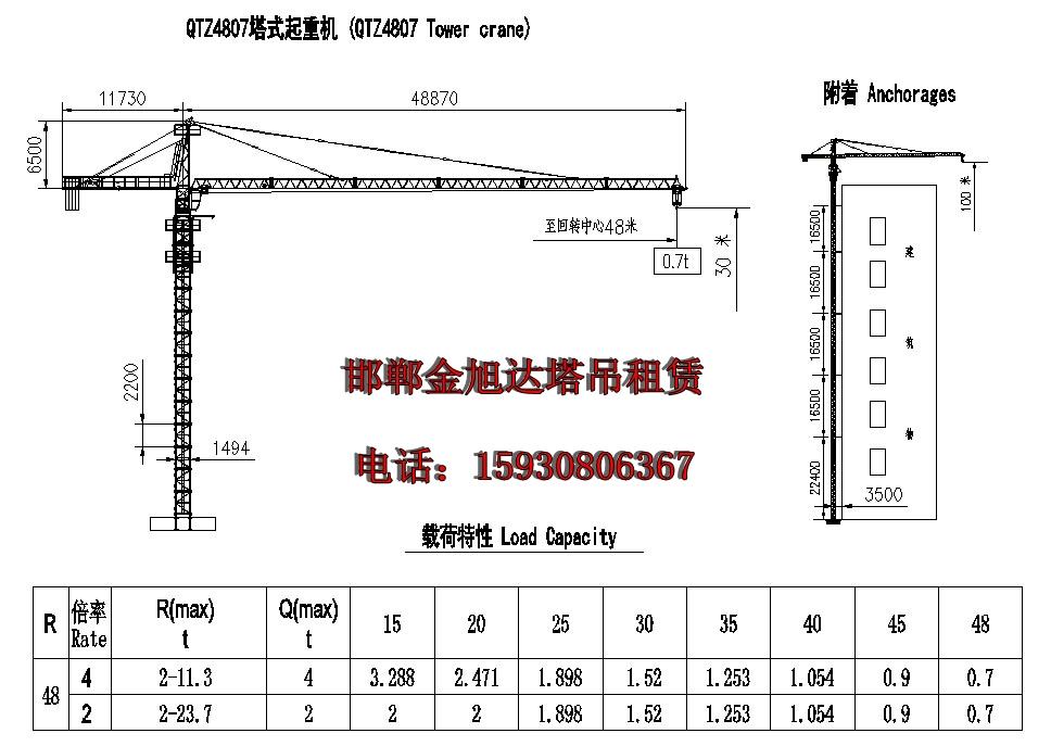 施工总平面图布置 施工总平面布置图设计的依据有哪些