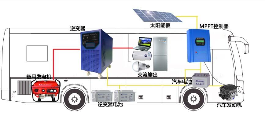津MPPT智能太阳能控制器转换效率高达99 ,太阳能发电首选控制器