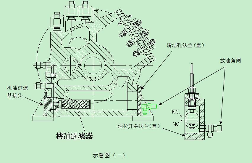 保留些许内部压力作为动力源,将冷冻油从压缩机的放油角阀排出.图片