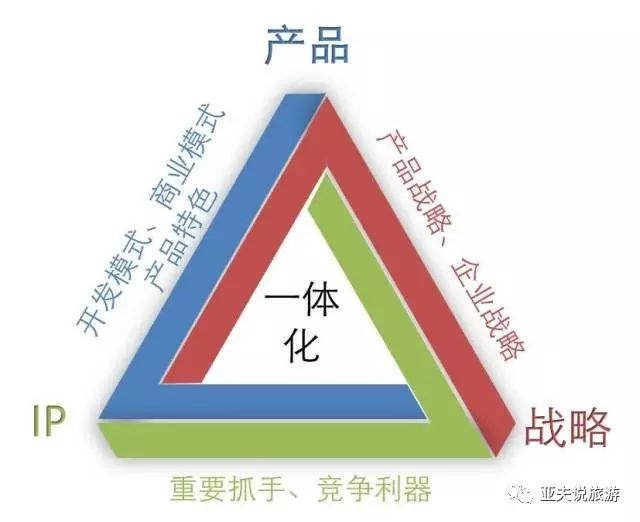 广州旅游小镇策划规划-城市城区规划-九五旅游