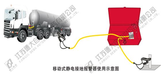 潍坊 移动式静电接地报警器