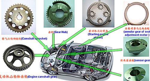 汽车配件PM汽车零部件标准MIM汽车零配件专业制造商欢迎与