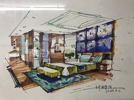成都室内设计手绘培训需要学多久