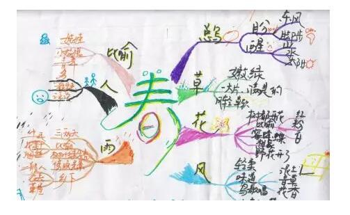 两个黄鹂作文班 用作文简图教会孩子写作文