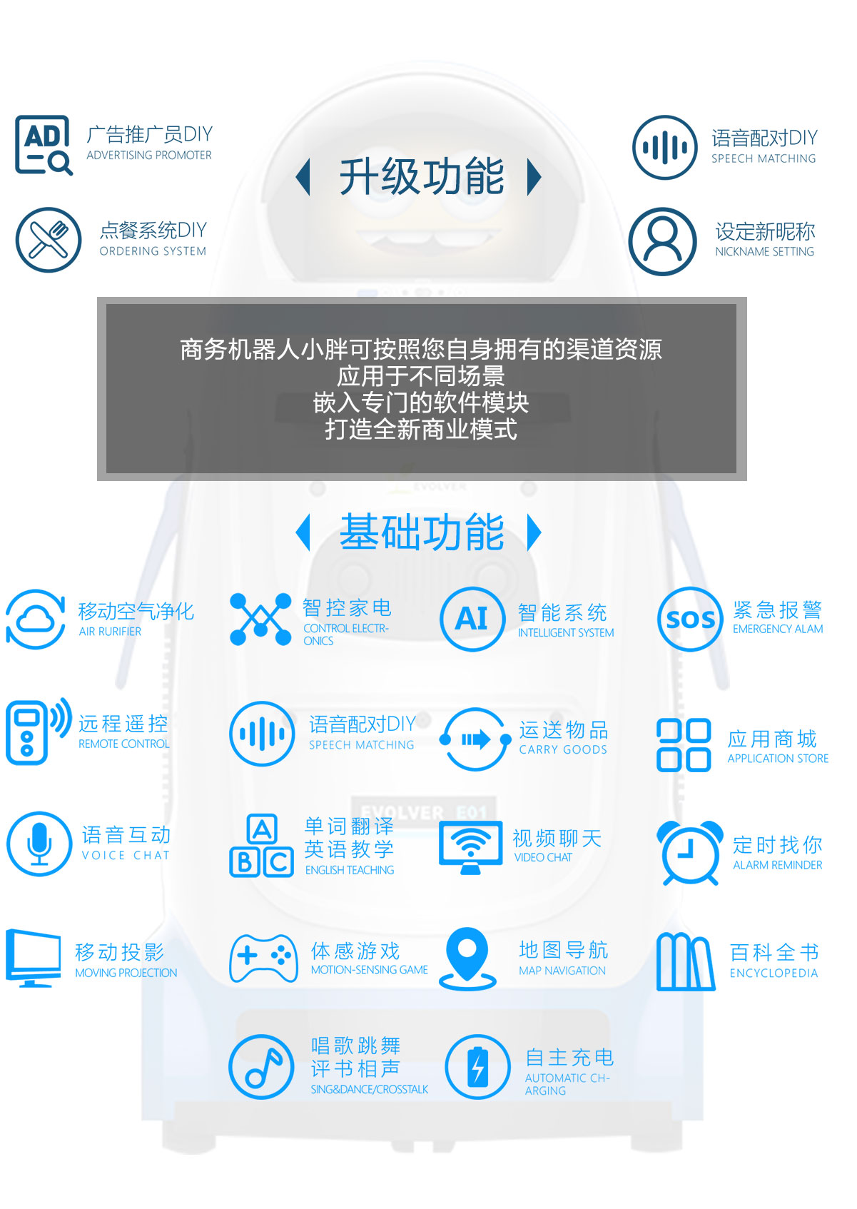 广州小胖机器人 点餐机器人哪家公司价格实惠