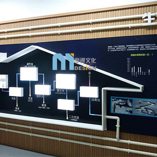常州天宁区展馆搭建多年的展览展示设计经验欢迎来了解