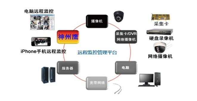 中邮保险官网首页