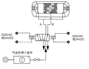 双电控二位五通电磁阀线路图图片