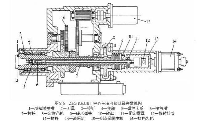烟台数控折弯机,数控机床,数控剪板机专业销售商青岛中直机械设备