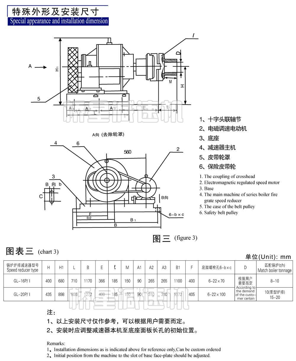分类首页 五金工具 >正文  该系列减速器采用了优化设计.