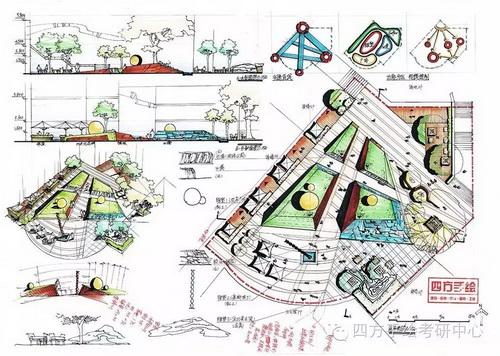 重庆大学风景园林快题怎么复习,四方手绘有妙招