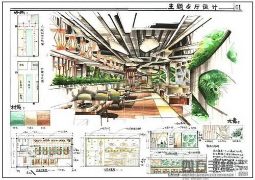 环艺室内设计快题