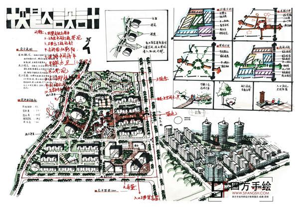 景观工业快题手绘