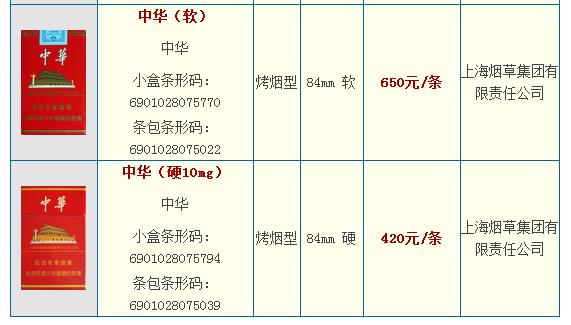 上海静安区中华香烟回收商行为您提供2015中华香烟价格表图一览表