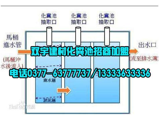 双宇建材工程师发布水泥化粪池工作原理及工作流程图