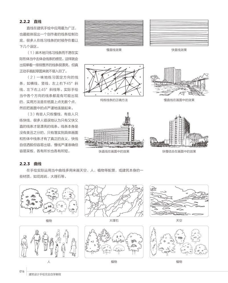 建筑手绘图文并茂3