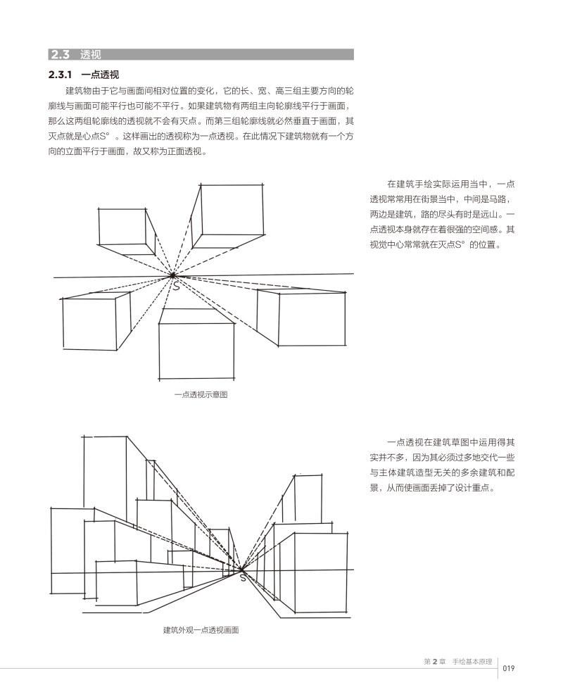 """企业资讯   1,找准一线一点  画手绘图的大窍门在于找准""""一线一点""""."""