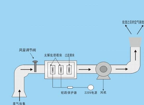 深圳市科诚环保科技有限公司