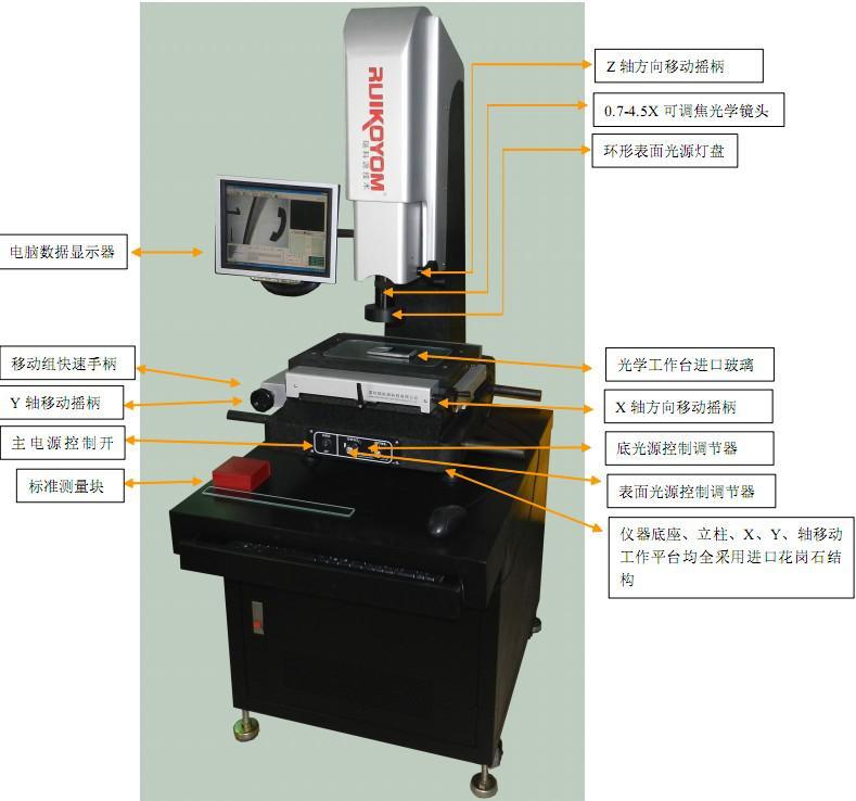 一、设备基本参数 1、型号:RKS-4030 2、运动行程(X、Y、Z轴mm):400300150 3、工作距离:90mm 4、工作台呎寸(WDmm):556*466 5、玻璃台呎寸(WDmm):460*360 6、仪器基座及立柱材质:高精度、高稳定性花岗石 7、CCD摄影机:SONY蕊片高清晰彩色CCD摄像机 8、变焦物镜:0.7X~4.