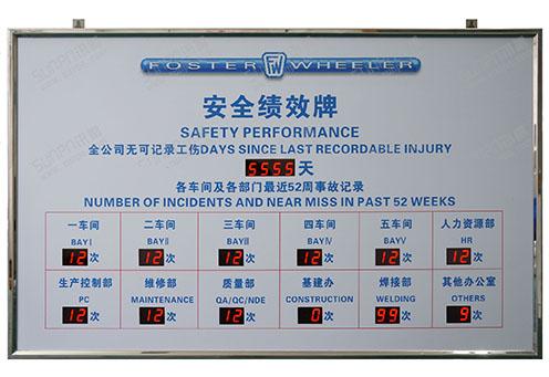 边框材质:不锈钢 控制方式:红外遥控器