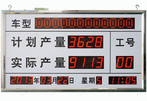 流水线电子看板生产管理看板设计