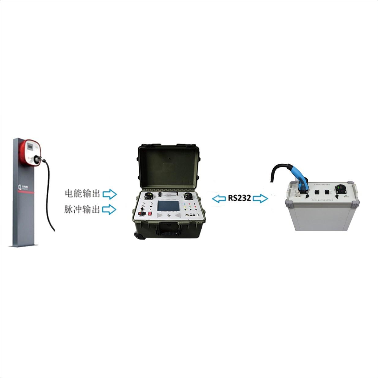交流充电桩现场检测装置