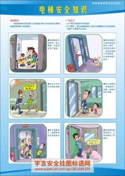 电梯安全知识挂图自动扶梯安全知识梯机房管理规定电梯安全宣教图片