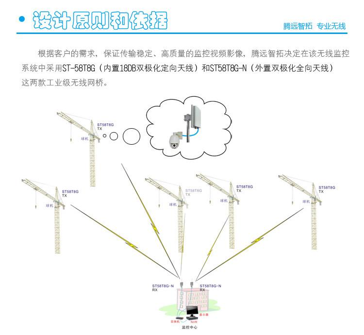 工地无线监控方案-塔吊无线监控方案-工地塔吊无线