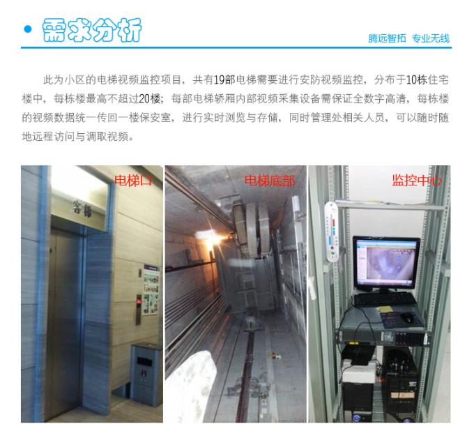电梯无线监控视频系统