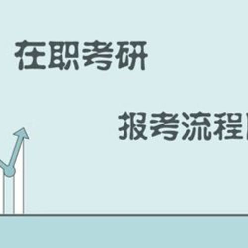 天津慧永诺教育,专业选择慧永诺