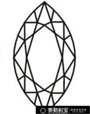 心形切割宝石是一种顶部有缝隙的梨形宝石,标准刻面数是59.
