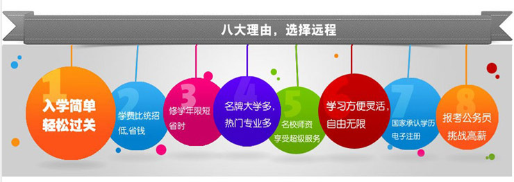 杭州网络远程教育,杭州学历,轻松拿学历 - 教育