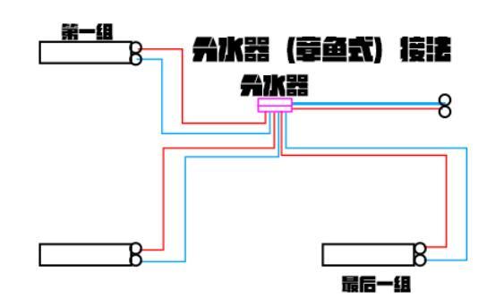22k暖气片内部结构图